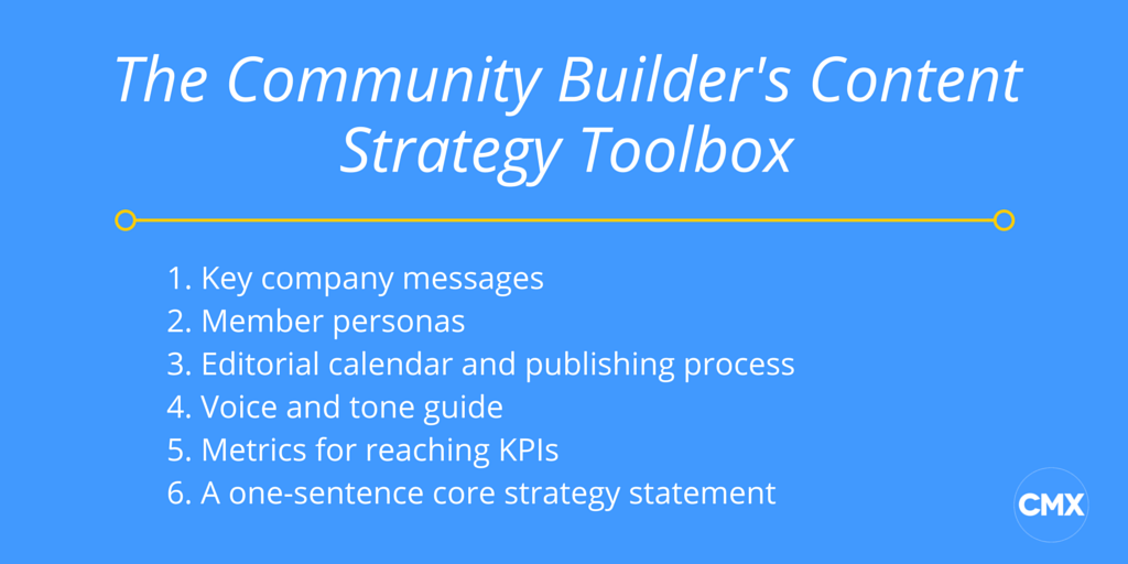Components of Solid Community Content Strategy