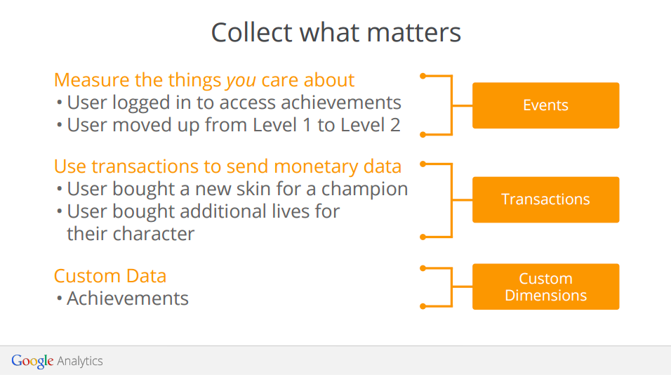 """Some ideas on how to """"collect what matters"""" from Google's Adam Singer"""