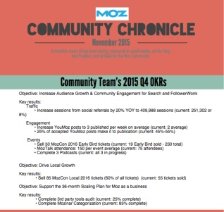 moz monthly community chronicle