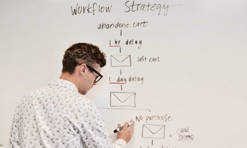 4 Habits to Help You Organize Your Workflow